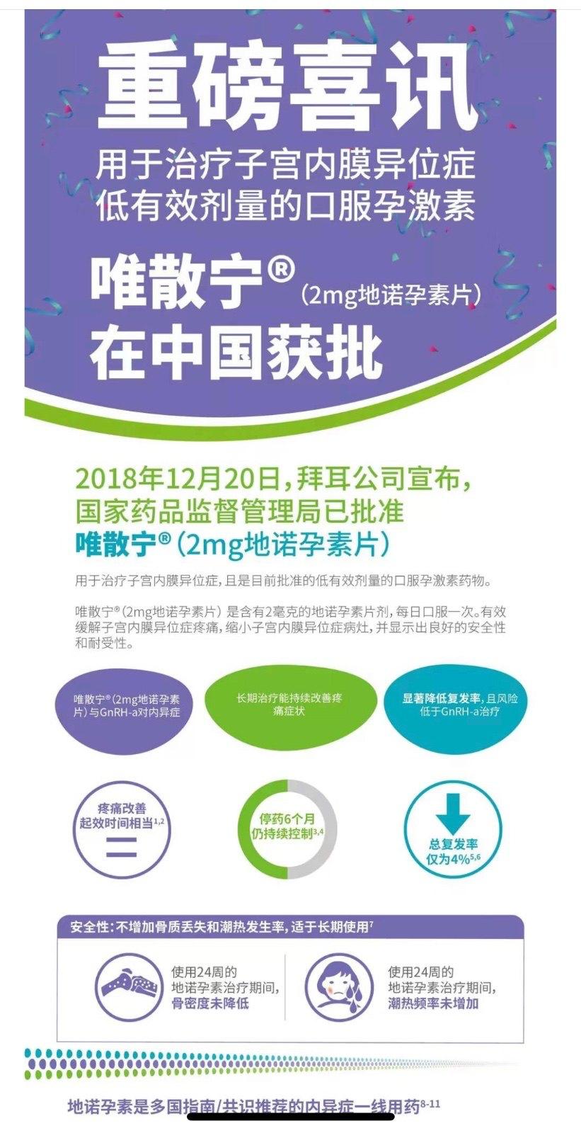 协和张羽:精简版地诺孕素(唯散宁)治疗子宫内膜异位症的注意事项